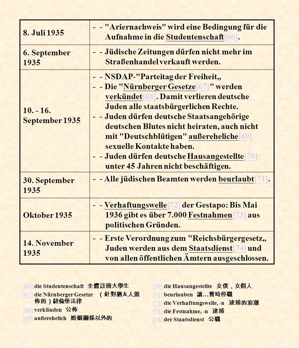 - - Alle jüdischen Beamten werden beurlaubt[71]. Oktober 1935
